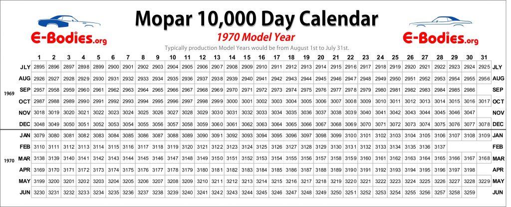 Mopar-10000-Day-Calendar-1970
