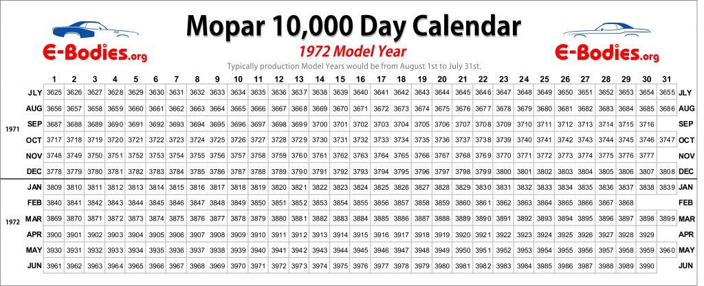 Mopar-10000-Day-Calendar-1972
