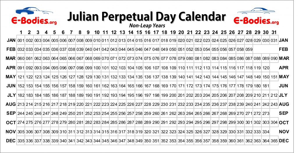 Mopar Restoration Parts >> Mopar Julian Perpetual Day Calendar – E-Bodies