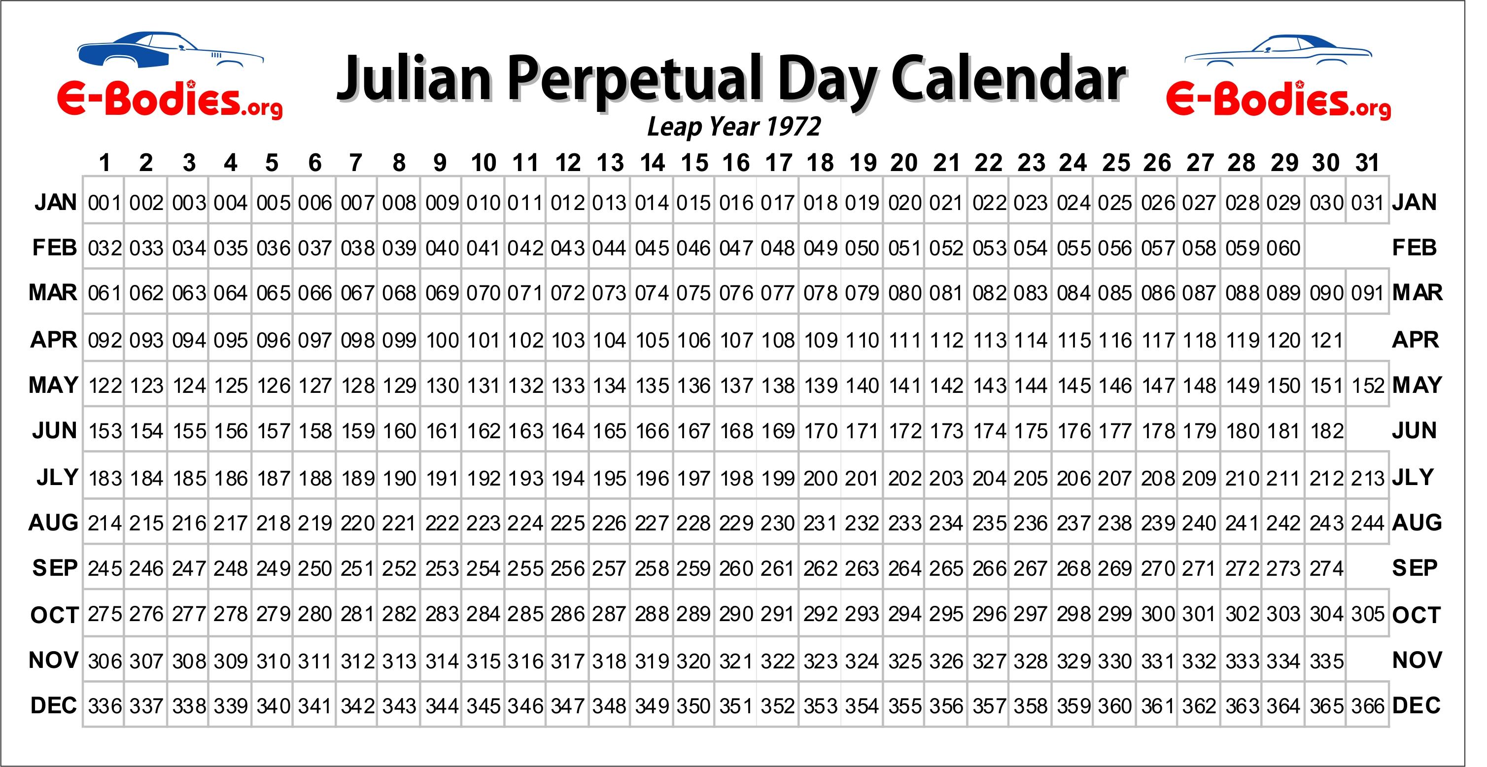 Julian Leap Year Calendar : Mopar julian perpetual day calendar leap year u2013 e bodies